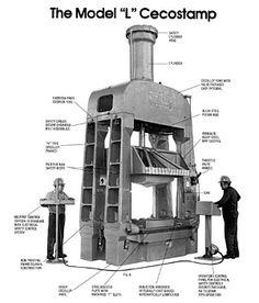 Pneumatic Drop Stamp Hammer – Chambersburg   cap  3.5 ton